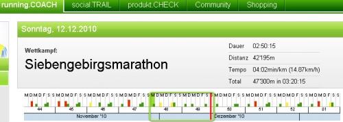 Prognose 12.12.10 Marathon