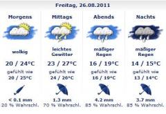 Wetter für 26.08.11
