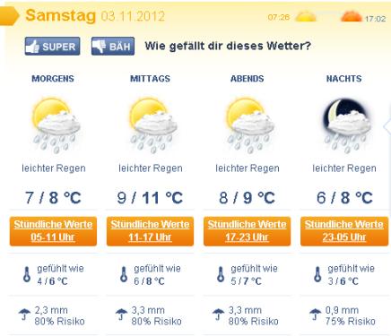 Wetter 03.11.2012
