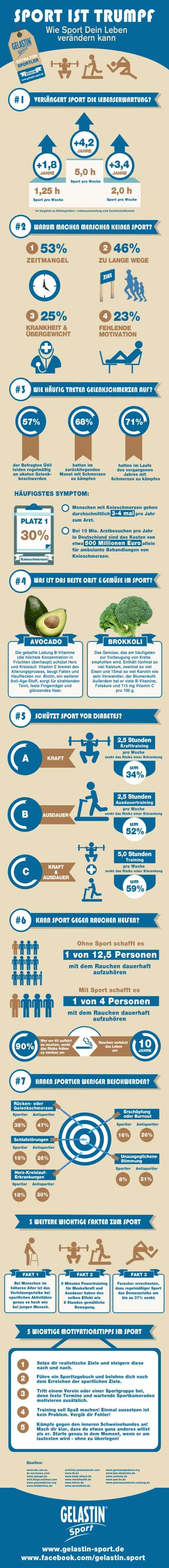 infografik-gelastin-sport-ist-trumpf-wie-sport-dein-leben-veraendern-kann