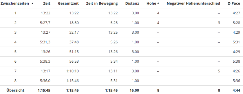 pace-4x3000-07-12-16